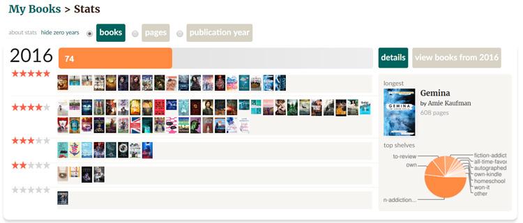 May-Goodreads-Progress